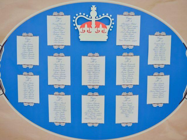 План рассадки на британской свадьбе