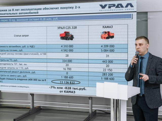 Преимущества автомобилей Урал